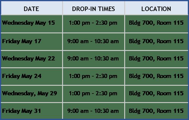 Web Registration Dates in Cowichan